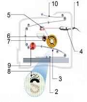 اجزا تشکیل دهنده پرینتر لیزری